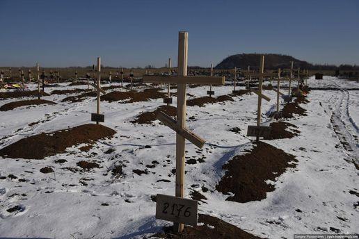 Цвинтар у Донецьку