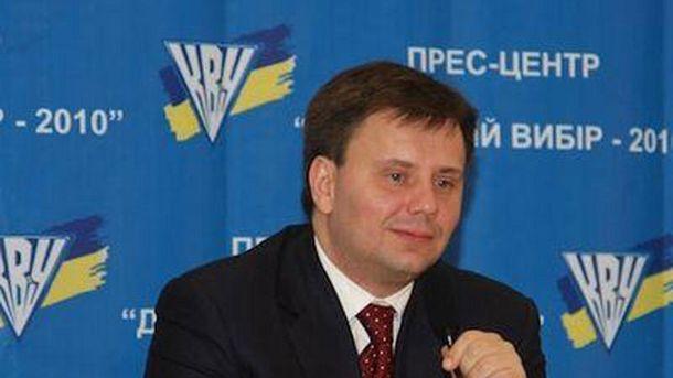 Антон Клименко