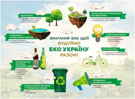 Будуймо ЕКО Україну разом!
