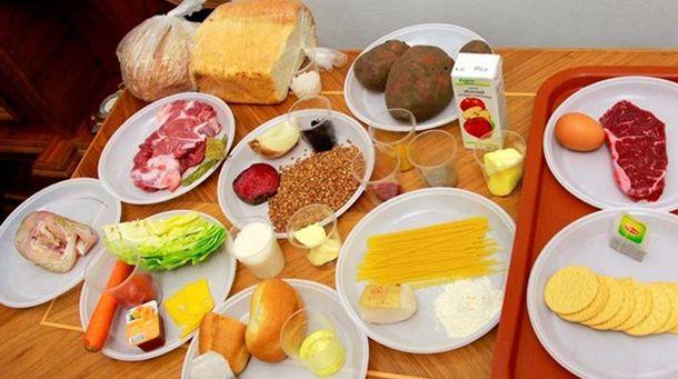 Продовольственный набор