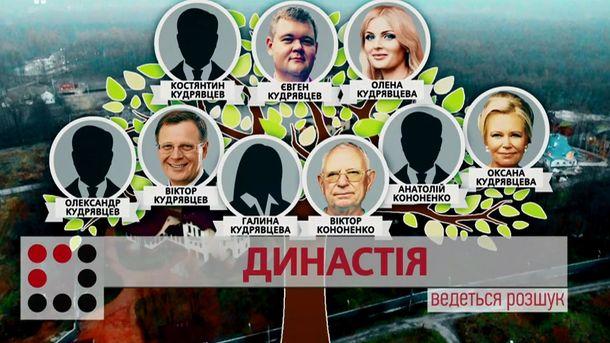 Династія Євгена Кудрявцева