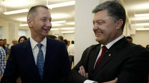 Борис Ложкин, Петр Порошенко