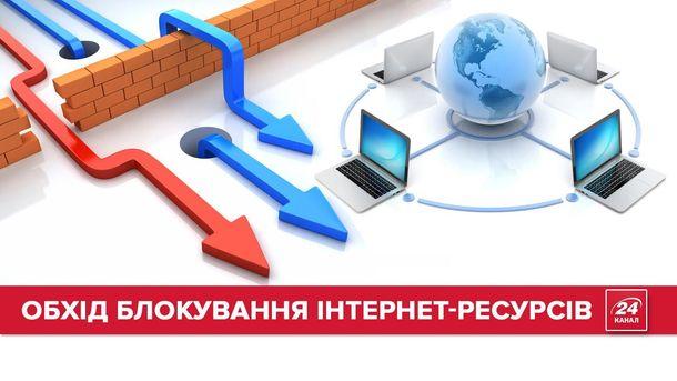 Как обойти блокирование интернет-ресурсов