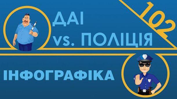 ГАИ исчезнет с украинских дорог