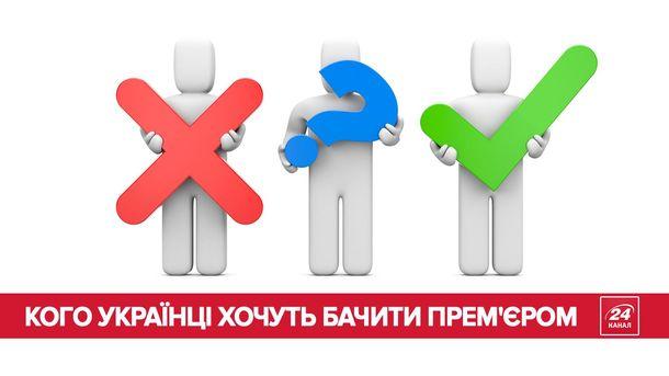 Рейтинг Яценюка падає: кого українці хочуть бачити прем'єром (Інфографіка)
