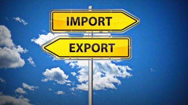 Імпорт та експорт