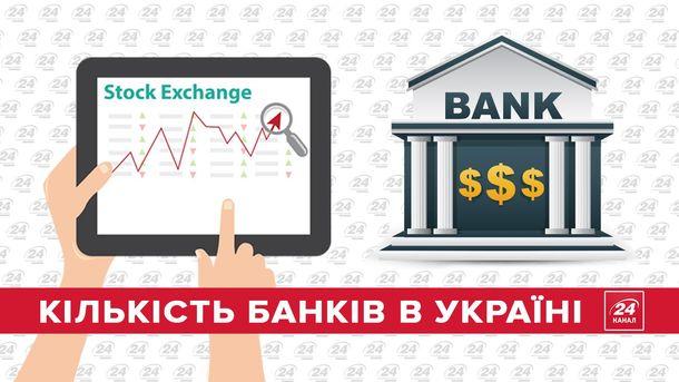 Как сохранить деньги в банке: полезные советы от специалистов
