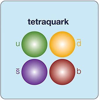 Тетракварк