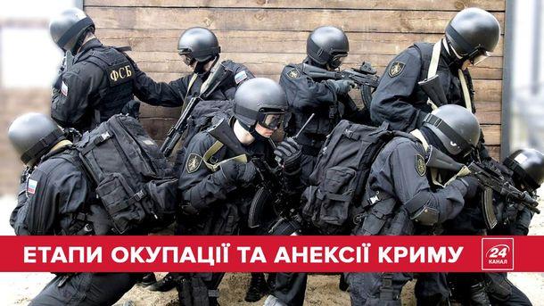 Как Россия украла Крым