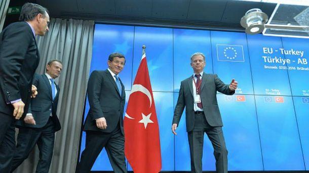 Саміт Туреччина-ЄС
