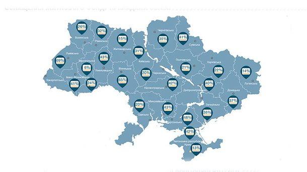 Украинцам необходимо установить счетчики