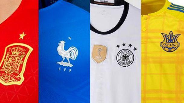 Одяг футболістів