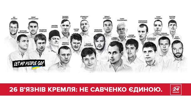 Украинцы-узники Кремля