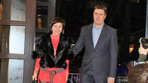 Диссертация жены Кириленко является плагиатом Документы  Супруги Кириленко