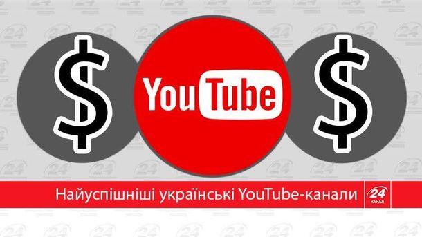 Youtube-канали