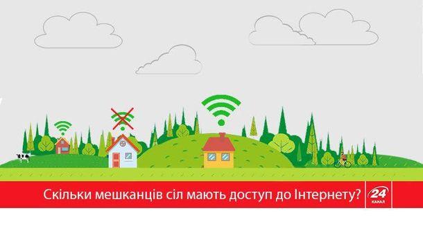 Село і інтернет