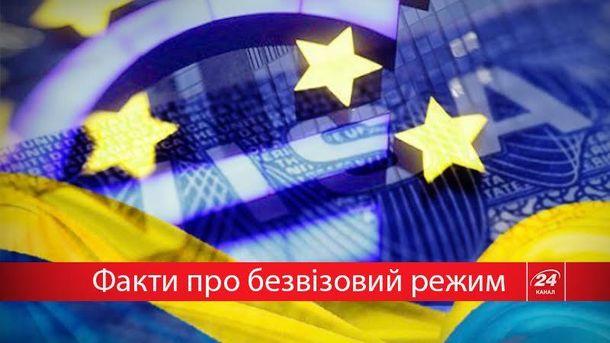 Коли ж українці зможуть їздити в країни ЄС без віз?