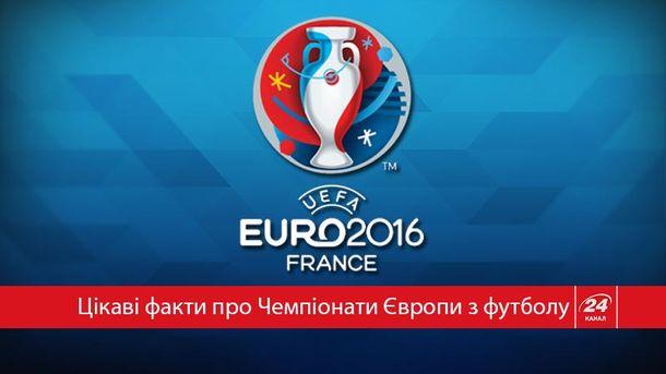 Євро-2016