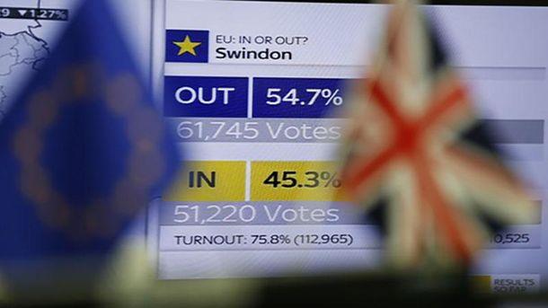 Референдум у Британії