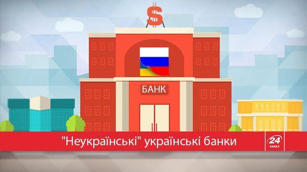 Украинские банки с иностранным капиталом