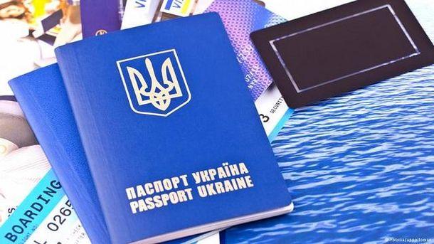 Безвізовим режим для українців