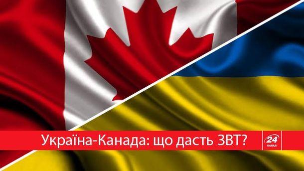 Торгівля з Канадою