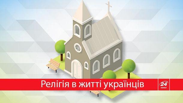 Скільки українців вважають себе релігійними людьми