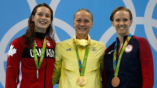 Олімпійські плавчині