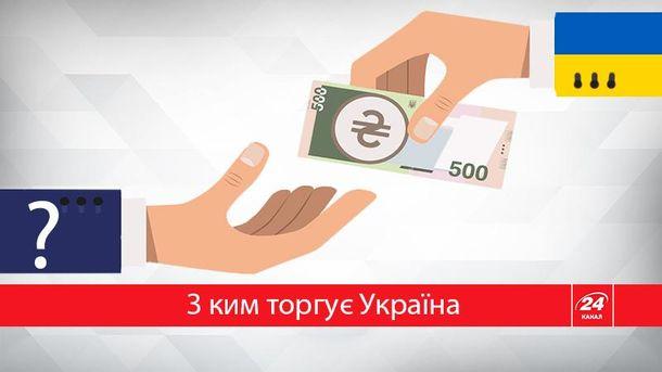 Кто они – главные партнеры Украины?