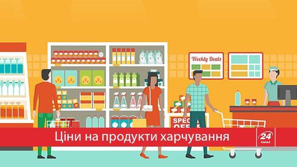 Майже всі продукти харчування за рік додали у ціні