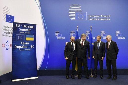 Во время саммита Украина — ЕС