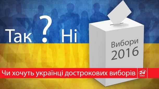 Українці не проти переобрати нову Раду та Президента