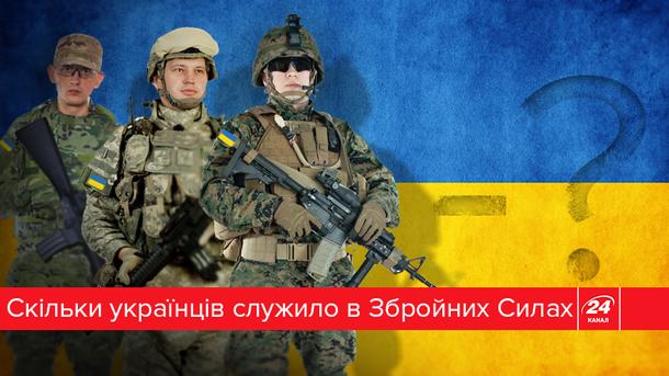Збройні Сили України: від 450 до 250 тисяч