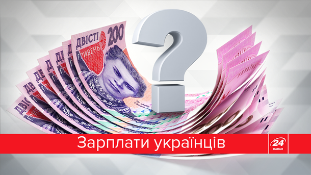 У яких областях найбільше зросли зарплати?