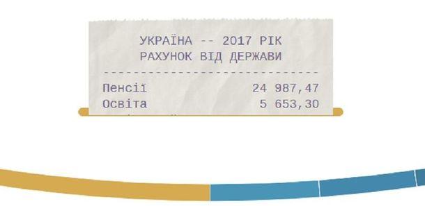 Ціна держави