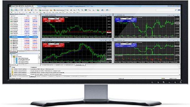 Как определить наличие тренда на рынке Форекс
