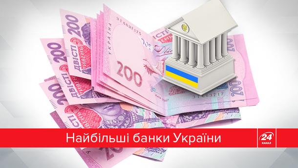 Державі належать чотири найбільші банки Україні