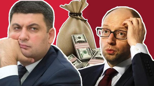 Бюджет Украины