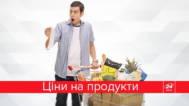 Как меняются цены на продукты