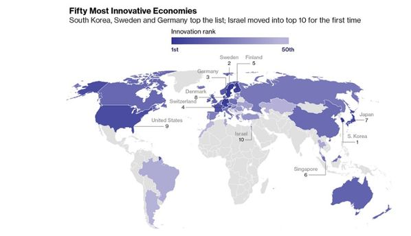 Bloomberg Innovation Index