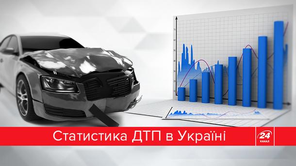Каждое 4 ДТП в Украине зафиксировано в Киеве