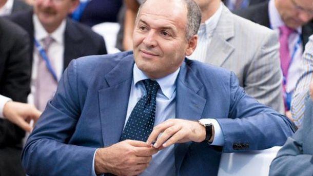 Виктор Пинчук