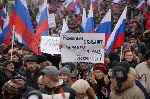 Цимбалюк: Російське суспільство є керованим