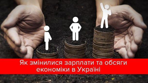 Показники соціально-економічного розвитку