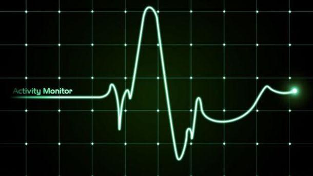 Ритм серця