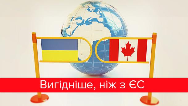 ЗВТ з Канадою в цифрах