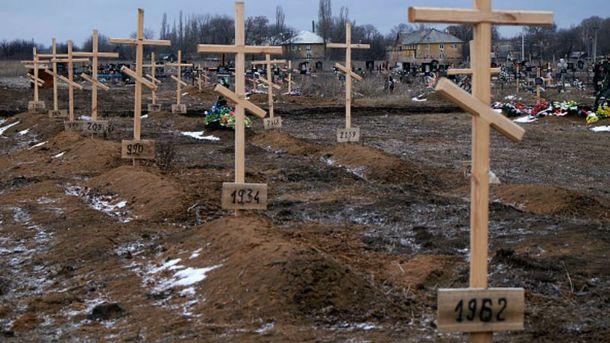 Безымянные могилы боевиков