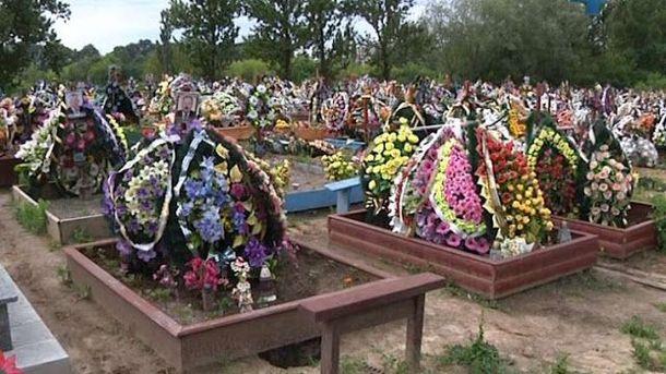Цвинтарі перетворюються на місце екологічного лиха