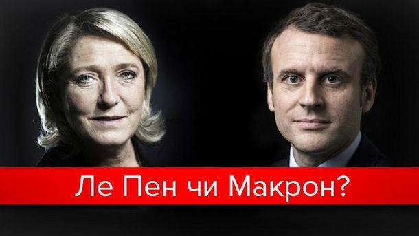 Кто победит на выборах во Франции?
