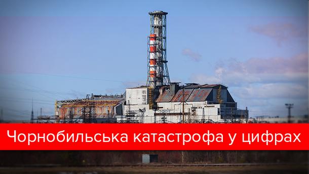 Чернобыль 2017: инфографика